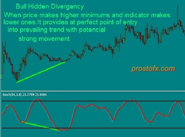 hidden_divergency