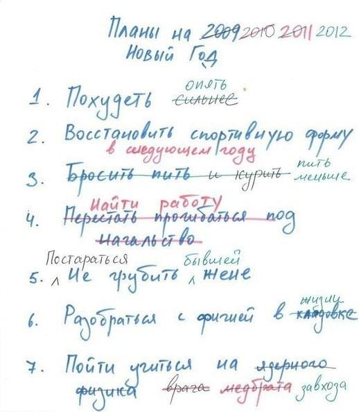 постановка_целей
