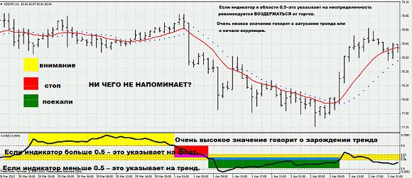 стратегии_Форекс