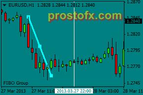 валютный_рынок
