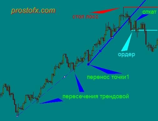 Трендовая_по_Вику_Сперандео